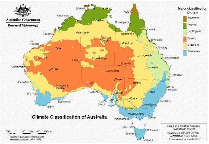 Climat australie
